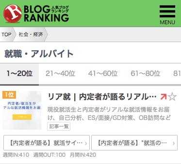 就活 ブログランキング1位獲得!