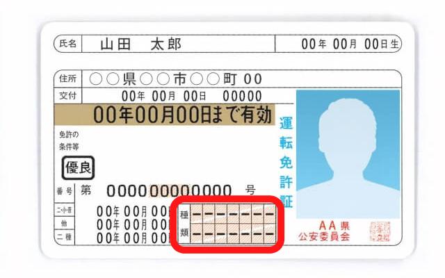 自動車運転免許証の画像