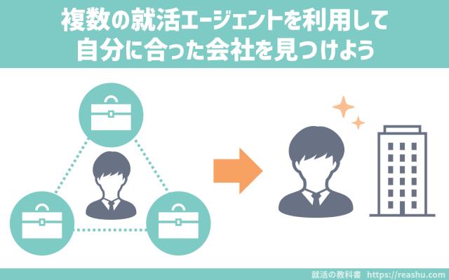 まとめ:2、3社の就活エージェントを利用して、自分に合った会社を見つけよう