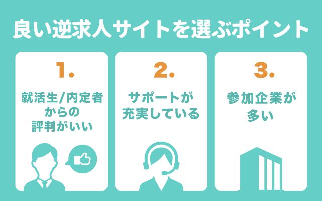 逆求人サイト選びの3つのポイント